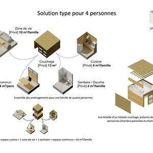 Unity Cube, une solution pour l'hébergement d'urgence