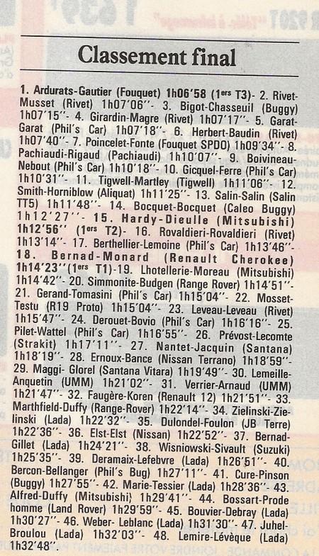 Classement Perche 1992