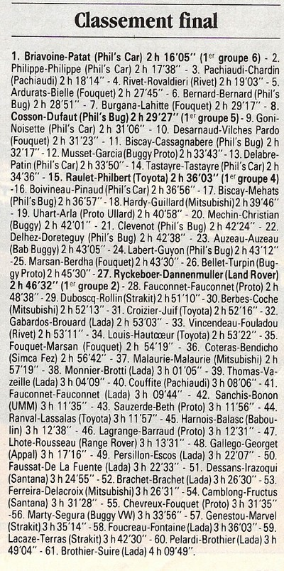 Classement Dunes & Marais 1989