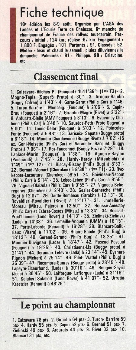 Classement Terre de Chalosse 1992