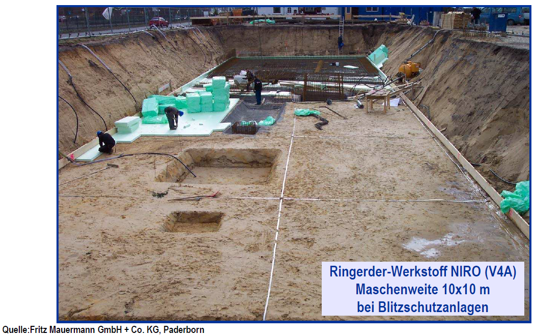 Ringerder Quelle: Blitzschutz Mauermann
