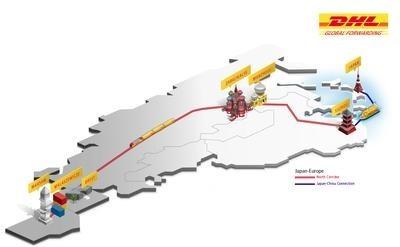 Japan-Europe Multimodal Service