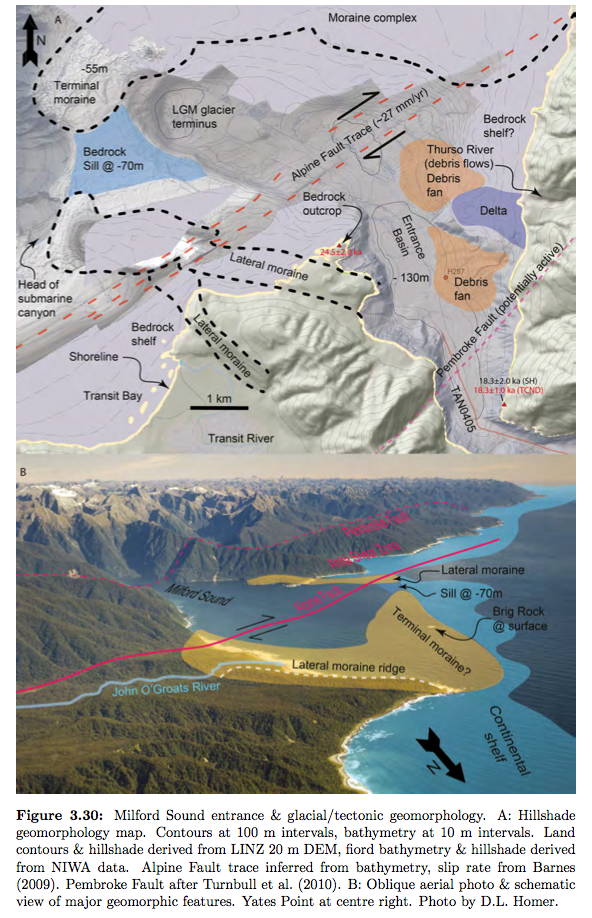 Diagram and photograph showing the extension of the Milford Sound glacier beyound the Sound's mouth across the Alpine Fault and into the present day Tasman Sea. (From Dykstra 2012 p.169).