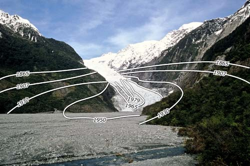 Advances and mainly retreats of the Franz Josef (Te Ara Glaciers)