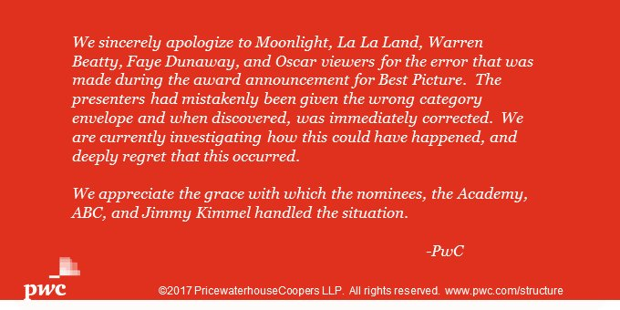 PWC's Oscar Apology...