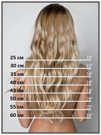 Определение длины изделия из волос