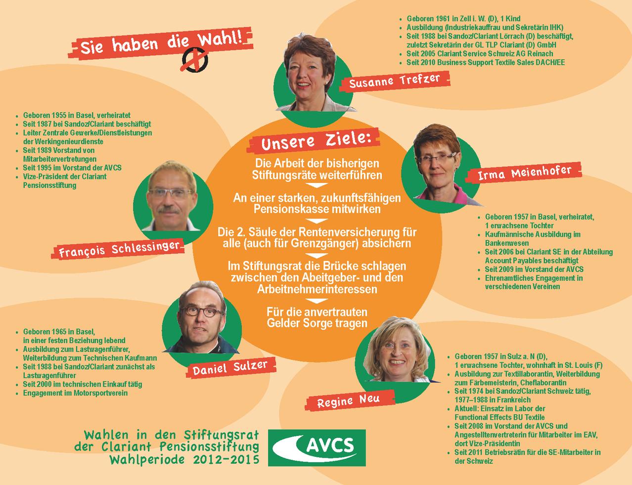 AVCS Clariant - TEXTgehext Ellen Haubrichs