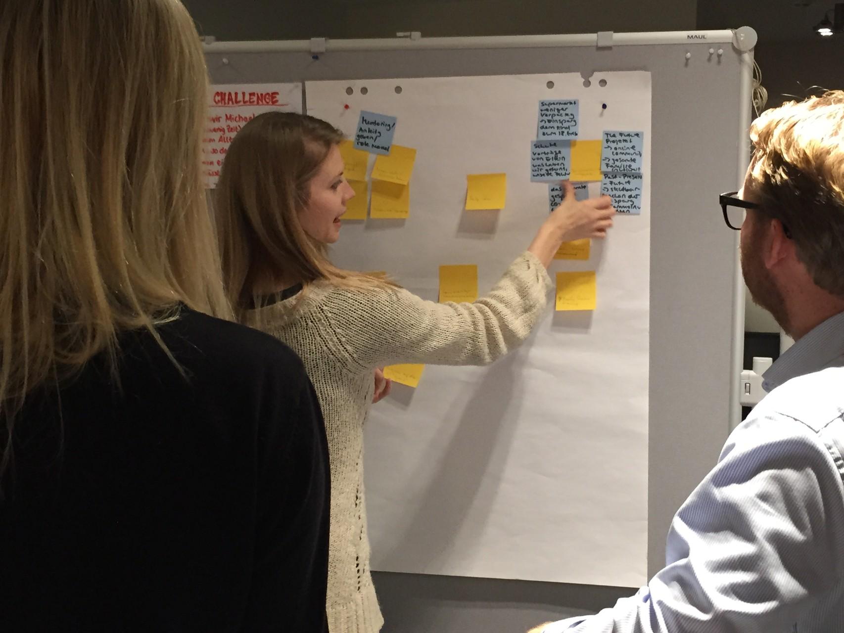 Brainstorming im Team