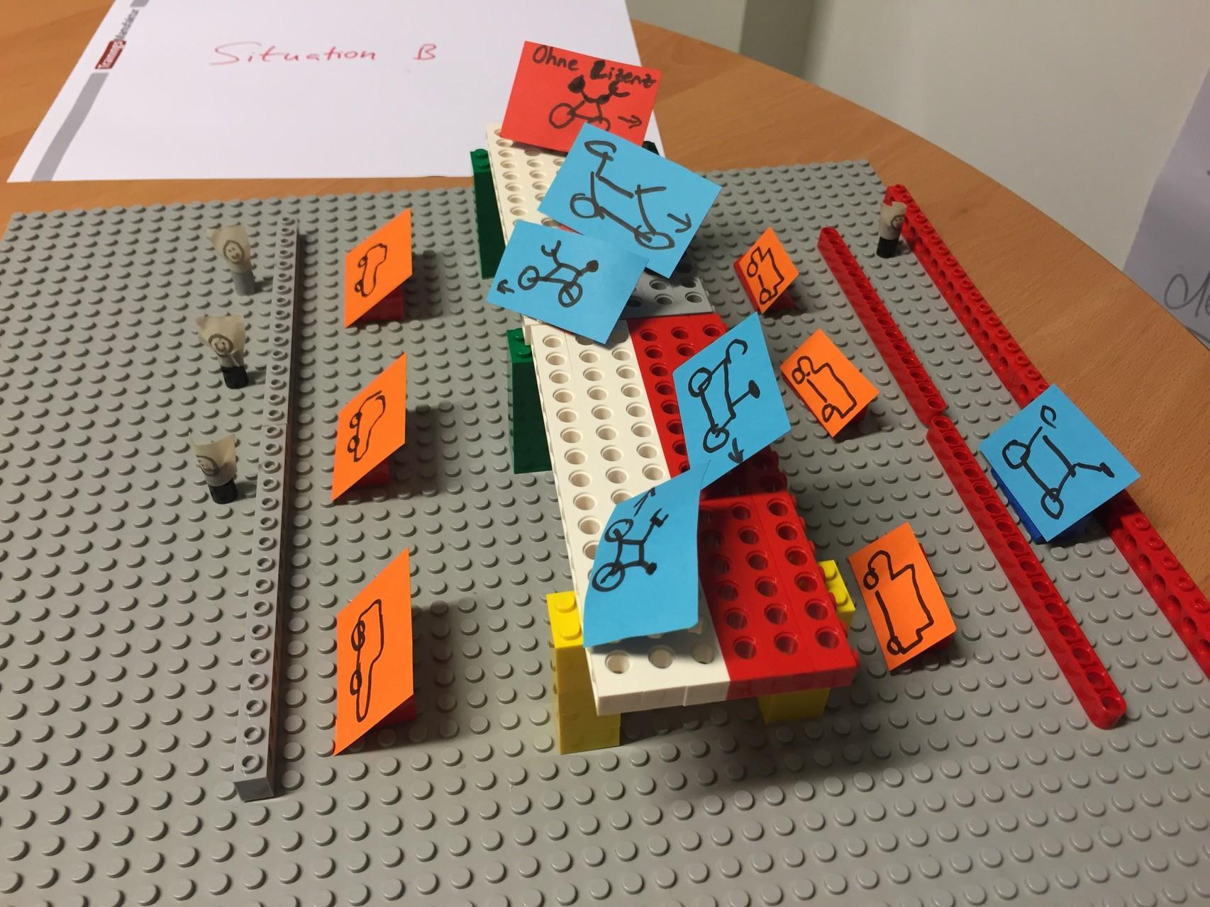 Prototyping mit LEGO
