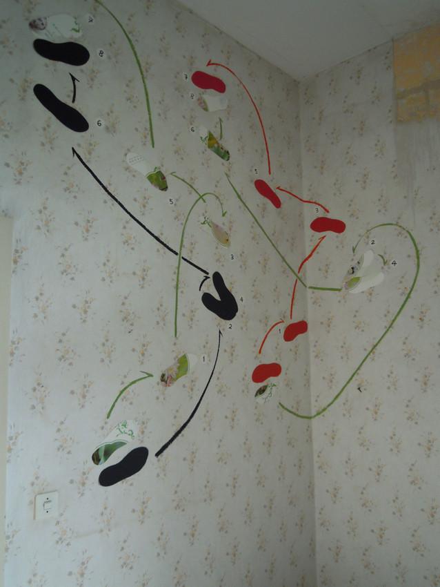 Tanz, die sichtbare und unsichtbare Zeichnung, in Heinersdorf 2012