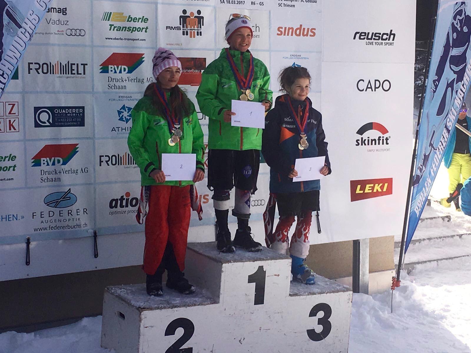 Kat. MU12 Gesamtwertung