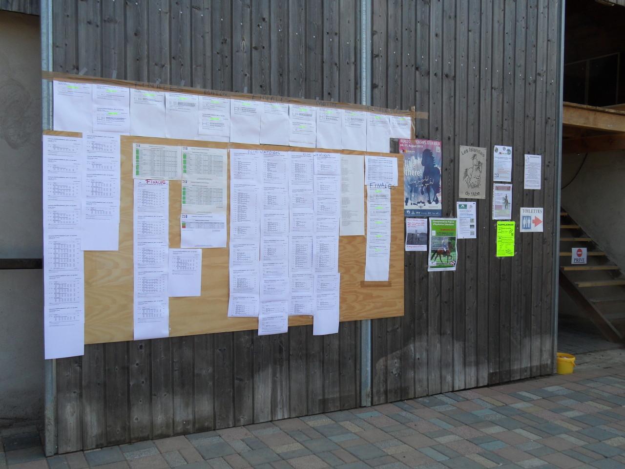 L'affichage des résultats - Photo FFCI