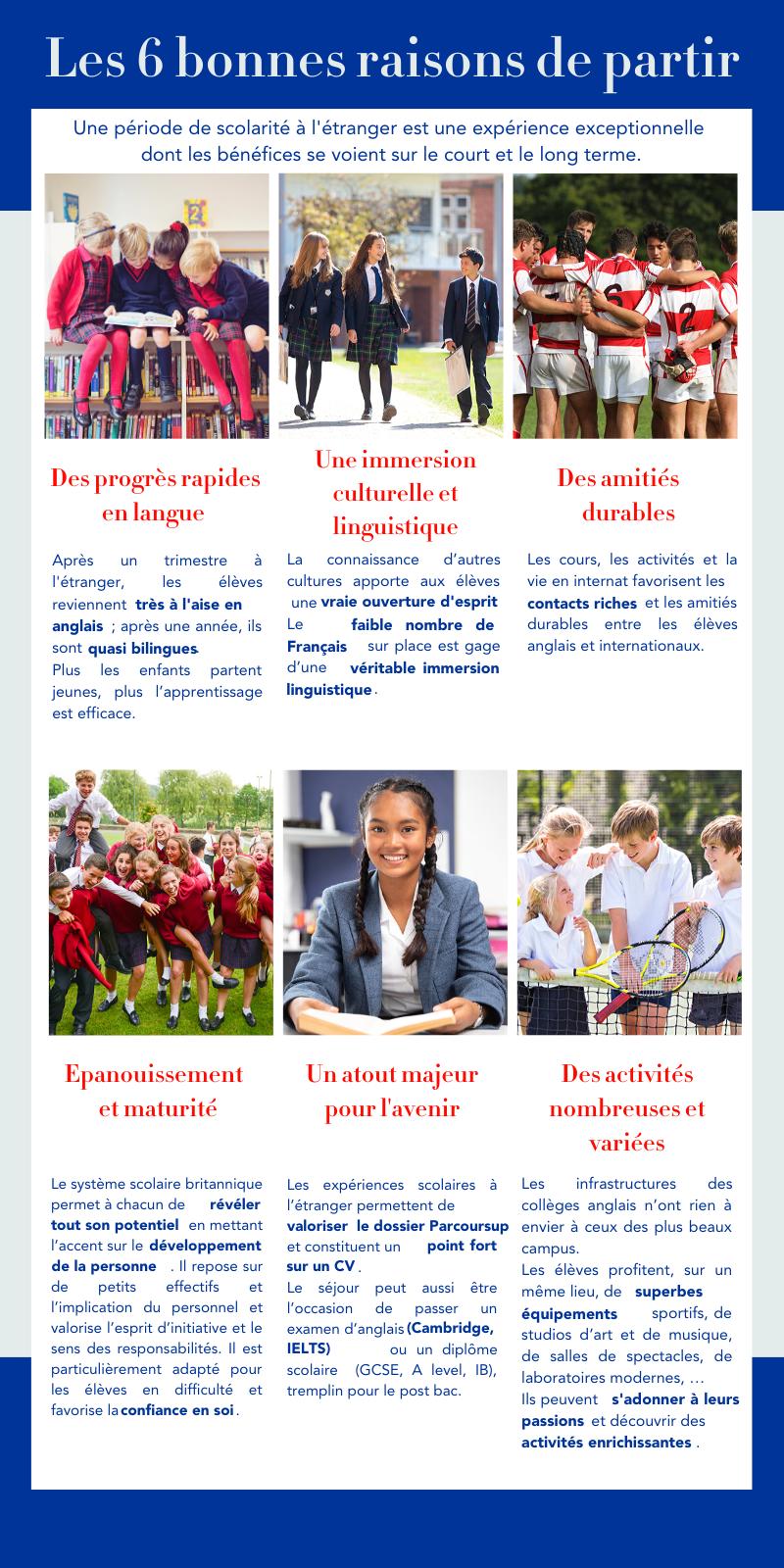 les 6 bonnes raisons de partir dans un college anglais en scolarité à l'étranger