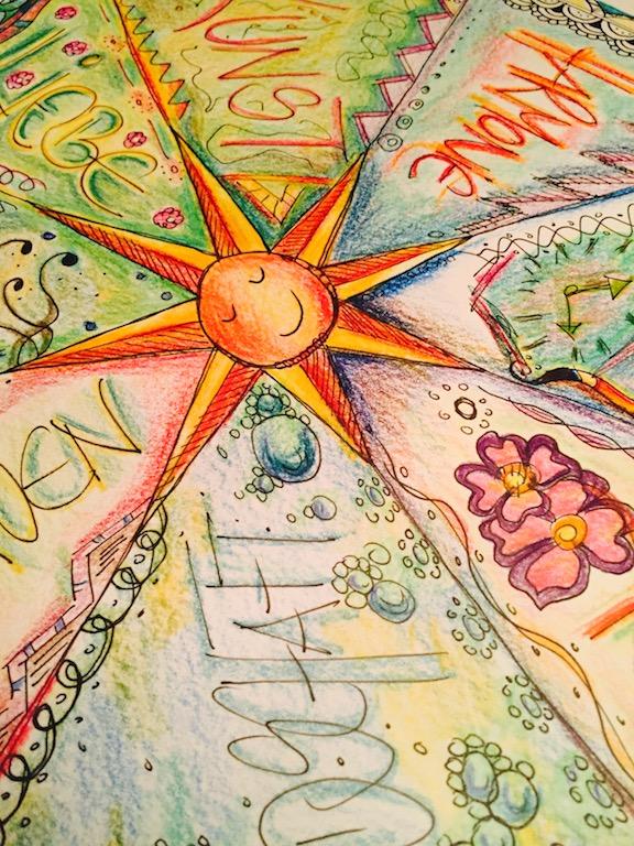Stifte auf Papier, Bilder, bunte Häuser, Illustrationen, JULIA!