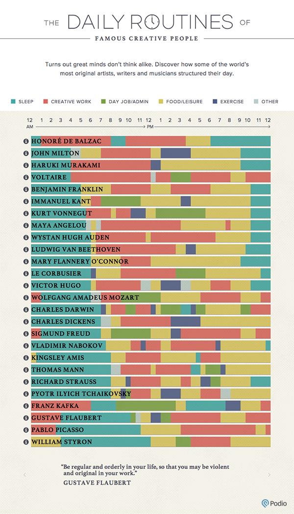 Comment être plus productif grâce à de bonnes habitudes ? Les habitudes des stars : Miracle Morning !