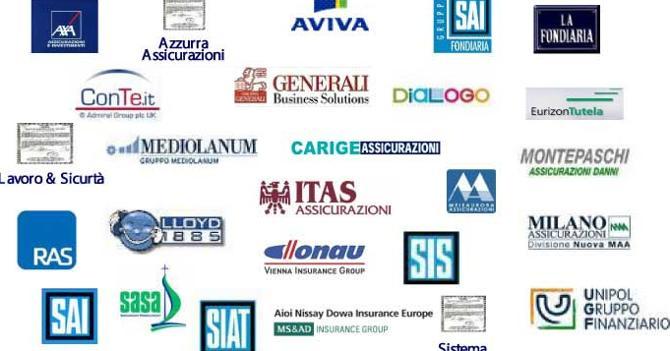 Con più di 200.000 Clienti ogni mese, Assicurazione.it ti consente di trovare in 3 minuti la polizza più conveniente per te.  Assicurazione.it nasce nel 2008 per aiutare gli italiani a trovare la migliore polizza per le loro auto, moto, case e famiglie. A