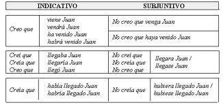 http://www.hispanoteca.eu.htm