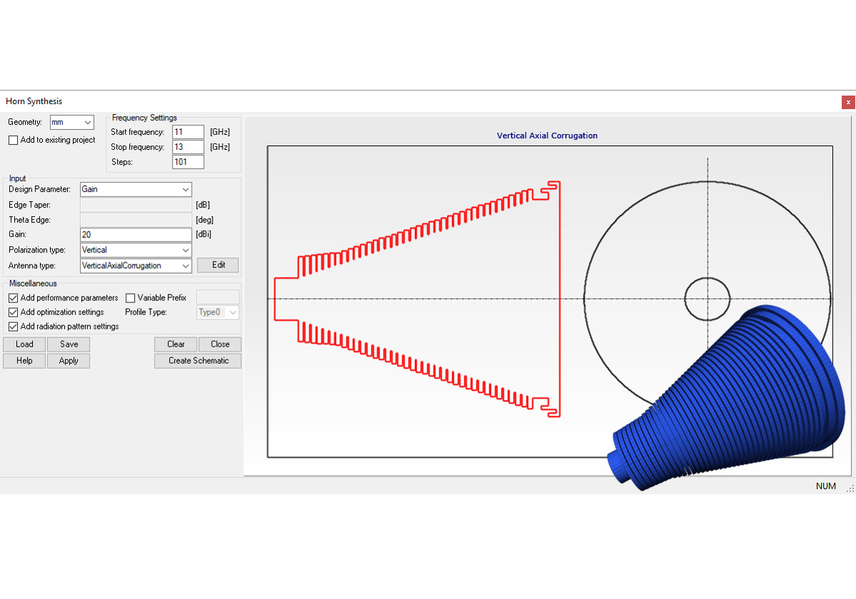 Horn Antenna Synthesis - Mician | Software solutions for
