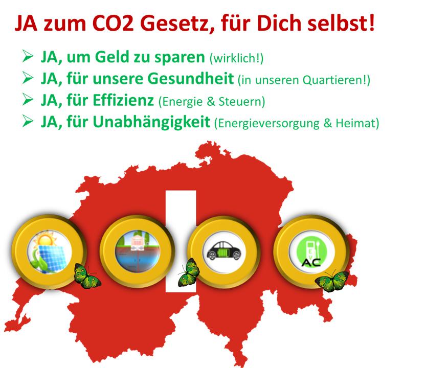 JA zum CO2-Gesetz: Jährlich über 1'200.- Kosten-Einsparungen mit effizienter EnergieWende Technologie im Vergleich zum Verbrennen (Unterhalt & Betrieb)!