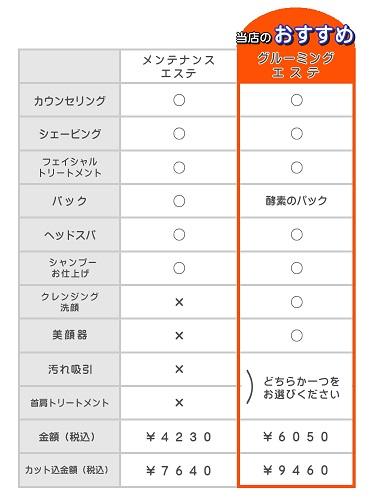 アクシスのメンズエステのメニュー表