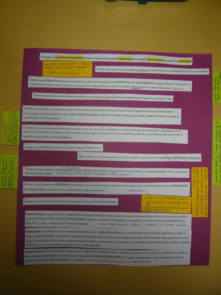 TOK pur: Die Planung meines TOK Aufsatzes über Modelle