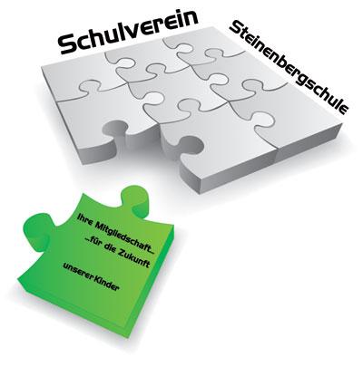 Der Schulverein der Steinenbergschule
