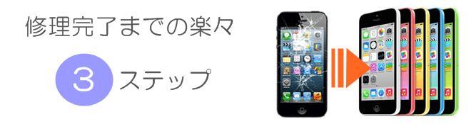 iPhone修理完了までは簡単3ステップです