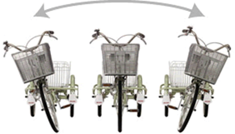 三輪自転車スイング式