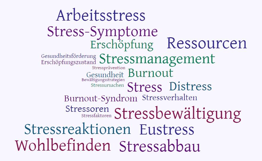 Achtsamkeit | Burnout | Prävention: Stress bewältigen | Kostenloses E-Book