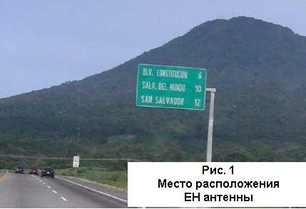 Рис. 1 Расположение ЕН антенны.