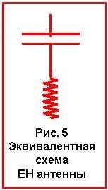 Рис. 5 Эквивалентная схема ЕН антенны.