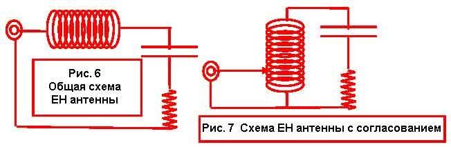 Рис. 6 и Рис. 7 Схемы ЕН антенн.