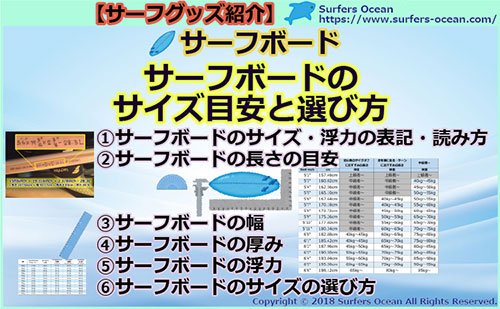 サーフグッズ紹介 サーフボード サーフボードのサイズ目安と選び方 サーフボードのサイズ・浮力の表記 サーフボードの長さの目安 幅 厚み 浮力 サーフボードのサイズの選び方 サーファーズオーシャン SurfersOcean