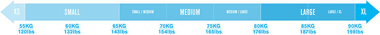 フィンの種類と選び方(フューチャー・FCS2) FCSⅡフィンサイズ表 サーファーズオーシャン SurfersOcean