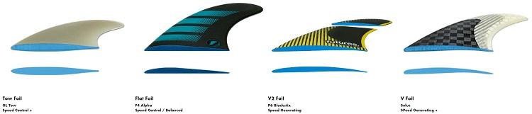フィンの種類と選び方(フューチャー・FCS2) フューチャーフィン フォイル