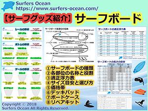 サーフグッズ紹介 サーフボードの種類 各部位の名称と役割 適正浮力表 サイズ目安と選び方 価格帯 デッキパッド ボードケース リペアキッド サーファーズオーシャン SurfersOcean