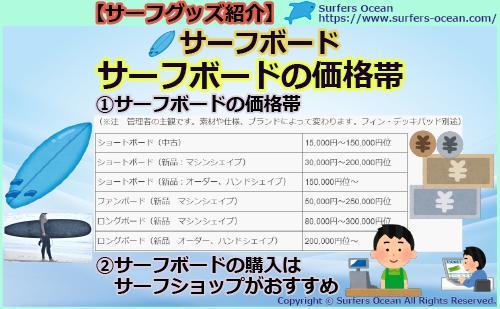 サーフグッズ紹介 サーフボード サーフボードの価格帯 サーフボードの購入方法 サーファーズオーシャン SurfersOcean