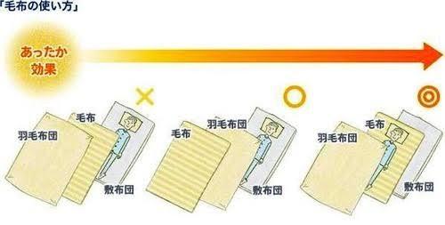 [こすぷれ戦国★草加城(萌)]毛布の正しい使い方