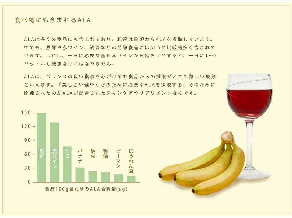 ALAは多くの食品にも含まれており、私達は日頃からALAを摂取しています。 中でも、黒酢や赤ワイン、納豆などの発酵食品にはALAが比較的多く含まれています。しかし、一日に必要な量を赤ワインから補おうとすると、一日に1~2リットルも飲まなければなりません。  ALAは、バランスの良い食事を心がけても食品からの摂取がとても難しい成分といえます。『美しさや健やかさのために必要なALAを摂取する』そのために開発されたのがALAが配合されたスキンケアやサプリメントなのです。