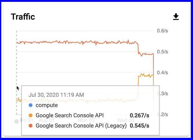 Изменения API Search Console в Google Cloud Console