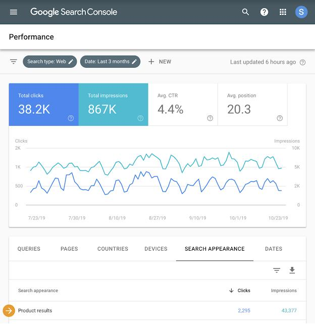 Google Search Console 2019, Product Results»
