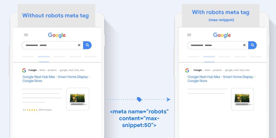 Метатег robots «max-snippet [number]»