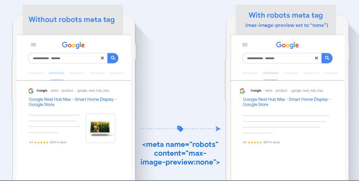Метатег robots «max-image-preview [setting]»