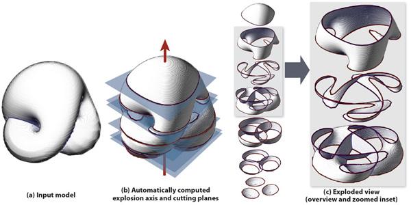 Grafik der Schichten der boyschen Fläche aus dem Paper des IEEE  als Vorlage zum Häkeln(c) IEEE Transactions on Visualization and Computer Graphics