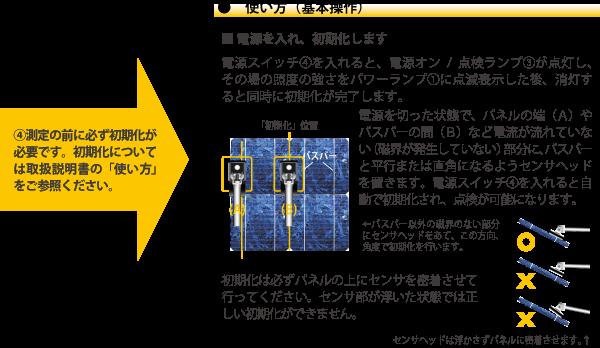 ソラメンテ-iS 初期化 測定