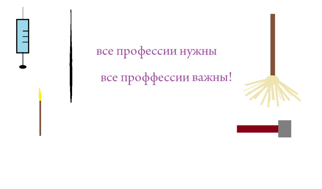 автор: Никифорова Виктория