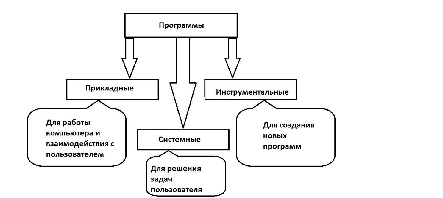 автор: Черных Олег