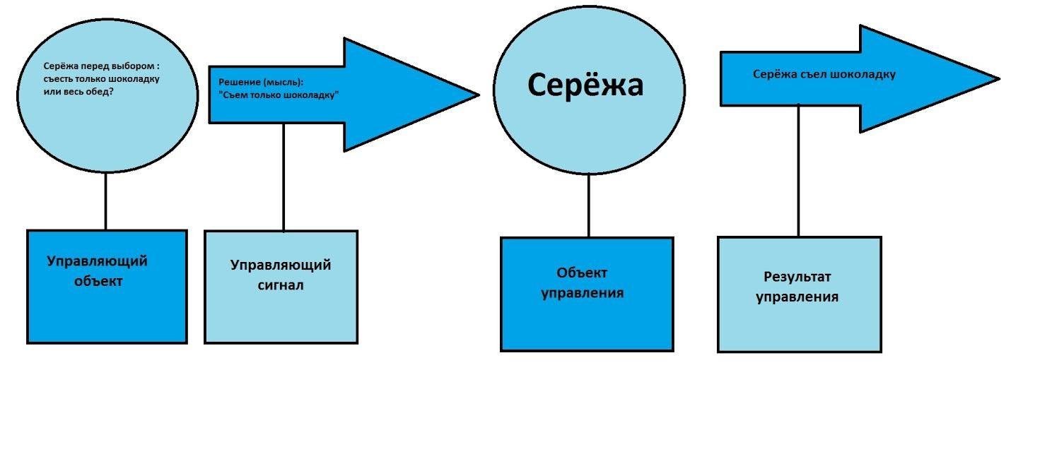 автор:Болотникова Анастасия