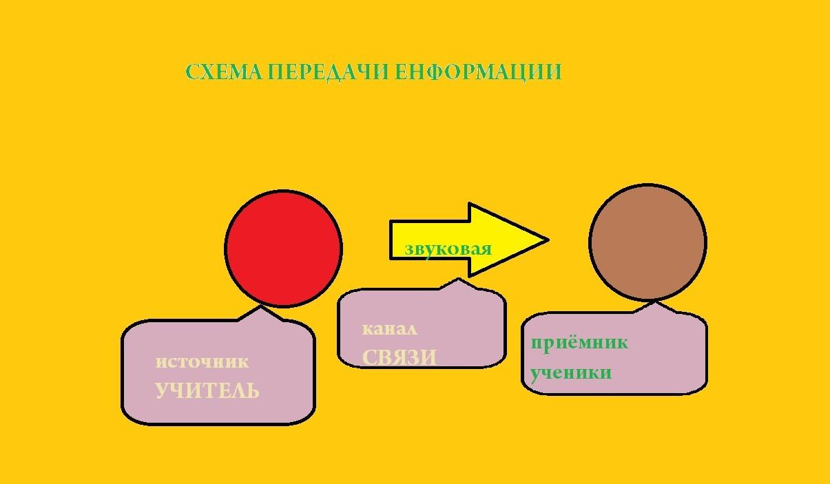 автор: Наумов Александр