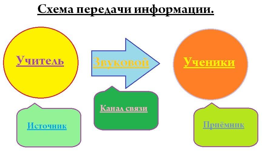 автор: Савченко валерия